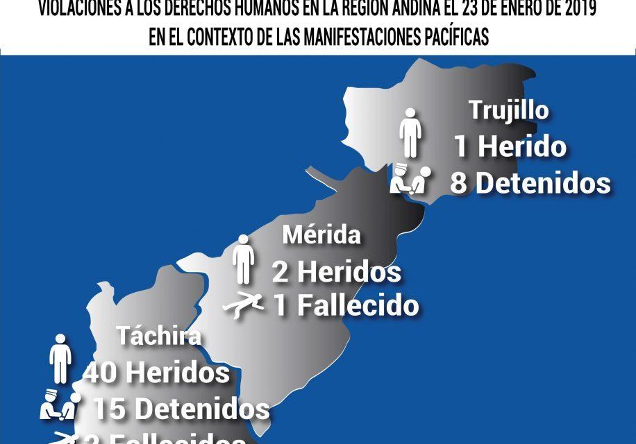 Boletín: Violaciones a los DDHH en la región Andina el 23 de enero de 2019