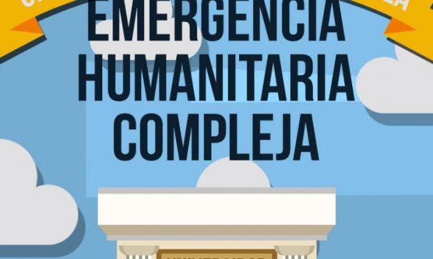 Universitarios en el marco de la emergencia humanitaria compleja. Informe final de Aula Abierta 2018