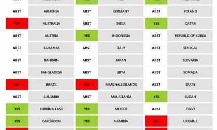 Consejo de DDHH adoptó resolución que exige al Estado venezolano el  fortalecimiento de la cooperación y la asistencia técnica en la esfera de los derechos humanos