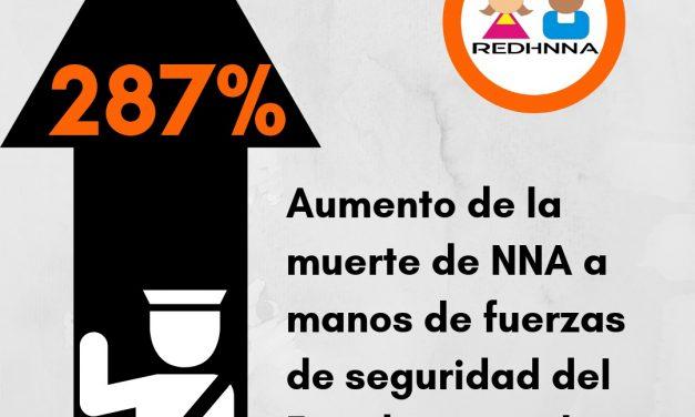 El Estado venezolano está obligado a garantizar el derecho a manifestar de NNA y a velar por sus vidas, integridad física y libertad