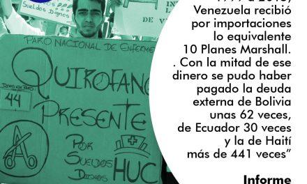 Investigación especial Provea / Impacto y naturaleza real de las sanciones económicas impuestas a Venezuela