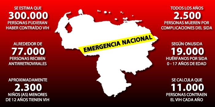 123 ONG denuncian emergencia en Venezuela ante avance discriminatorio en programas de salud y acceso a tratamientos